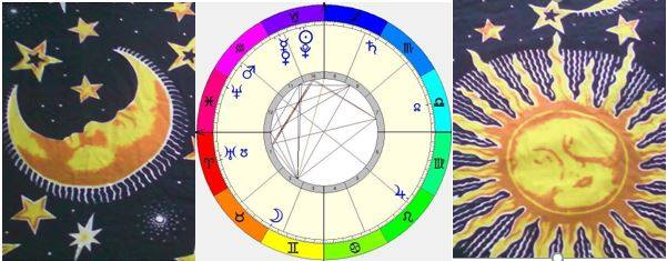 Astrology Chart Readings New Age Center